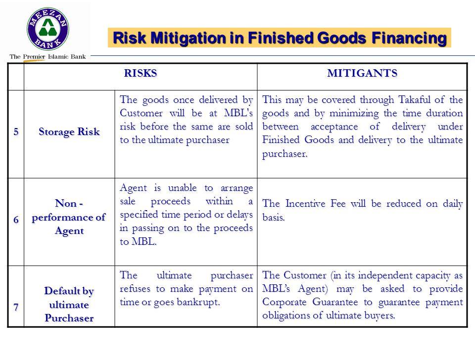Risk Mitigation in Finished Goods Financing