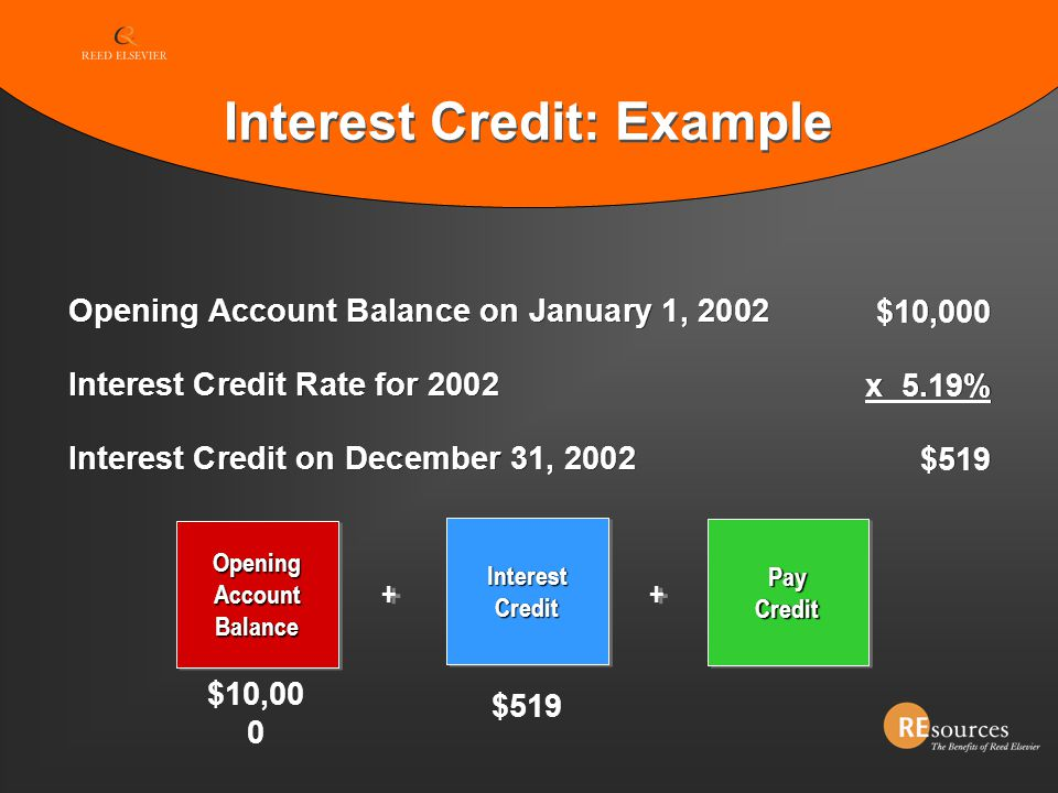 Interest Credit: Example
