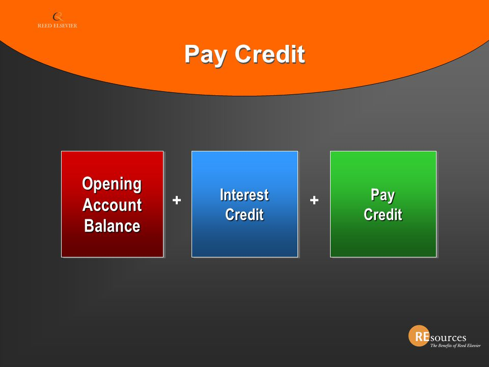 Pay Credit Opening Account Balance Interest Credit Pay Credit + +