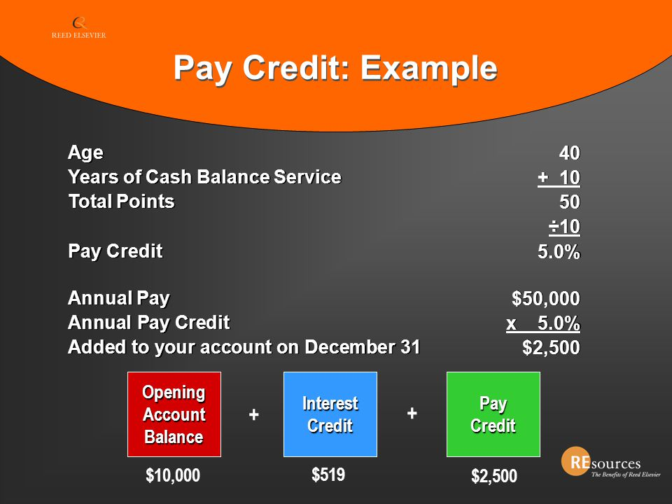 Pay Credit: Example + + Age Years of Cash Balance Service Total Points