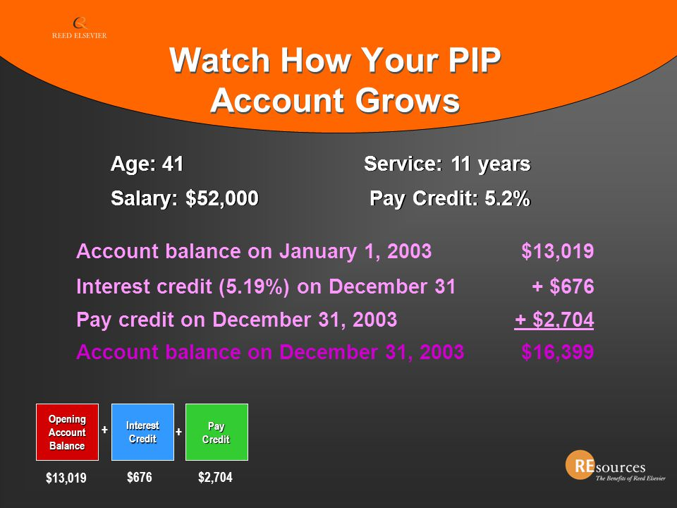 Watch How Your PIP Account Grows