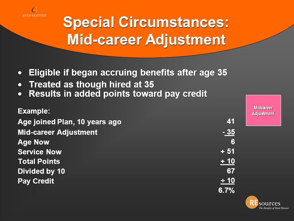 Special Circumstances: Mid-career Adjustment