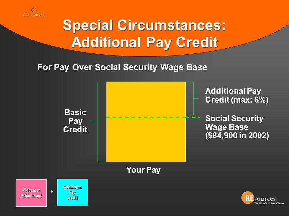 Special Circumstances: Additional Pay Credit