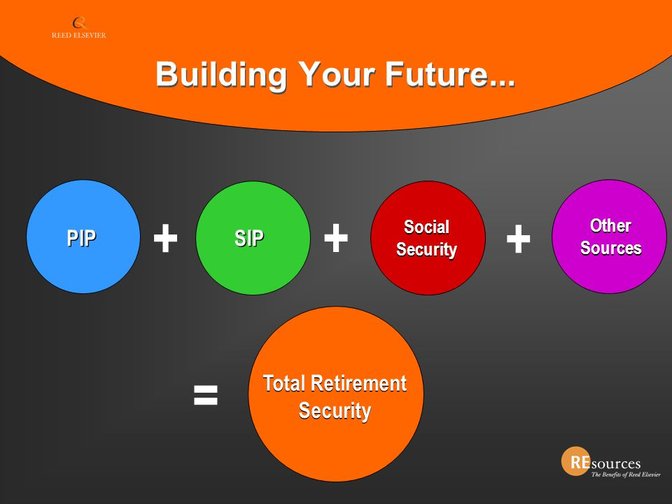 Total Retirement Security