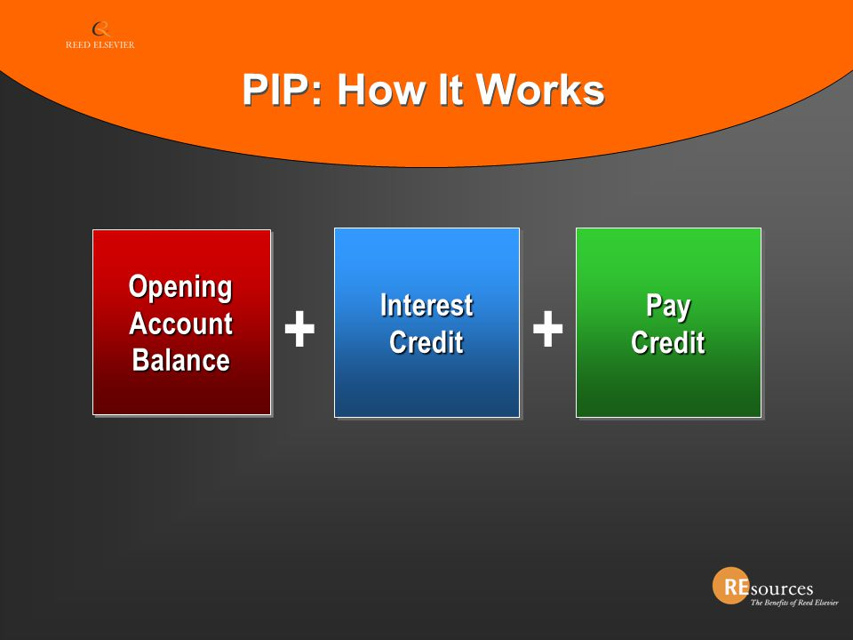 + + PIP: How It Works Opening Account Balance Interest Credit Pay