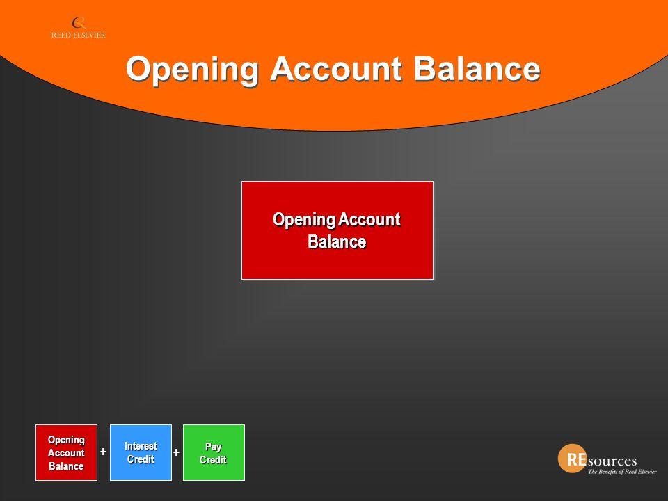Opening Account Balance