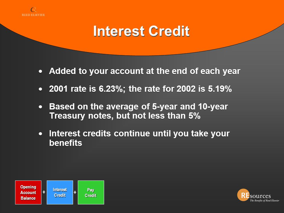 Interest Credit Added to your account at the end of each year