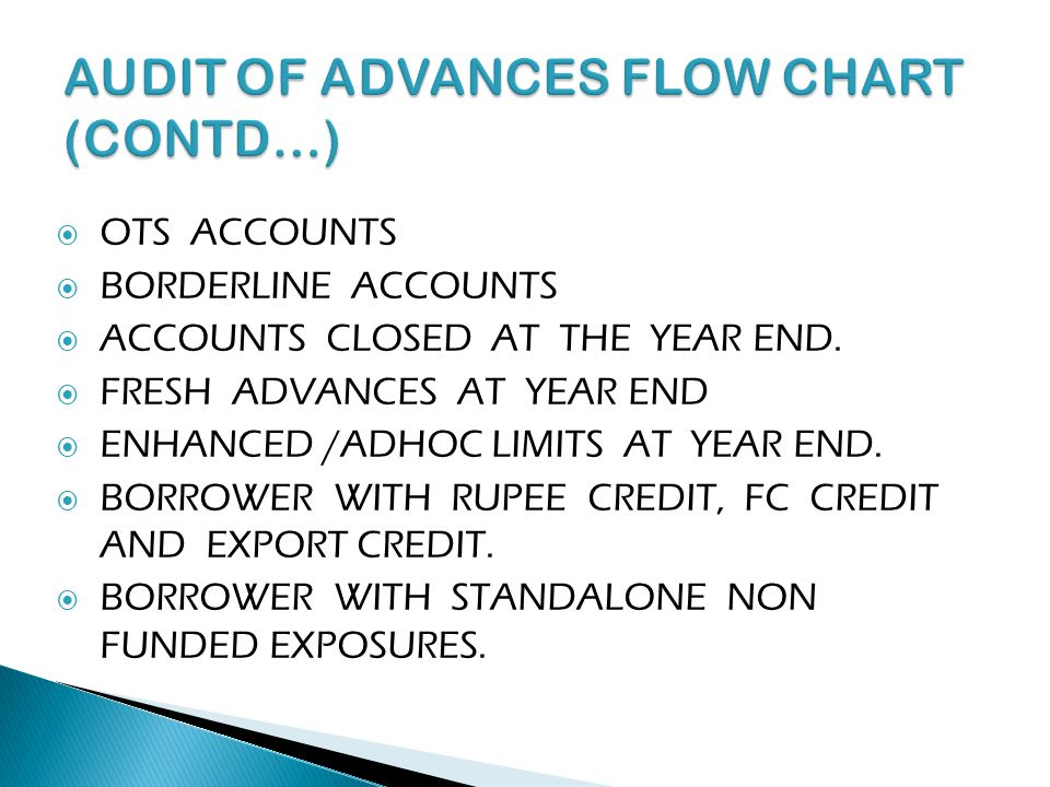 AUDIT OF ADVANCES FLOW CHART (CONTD…)