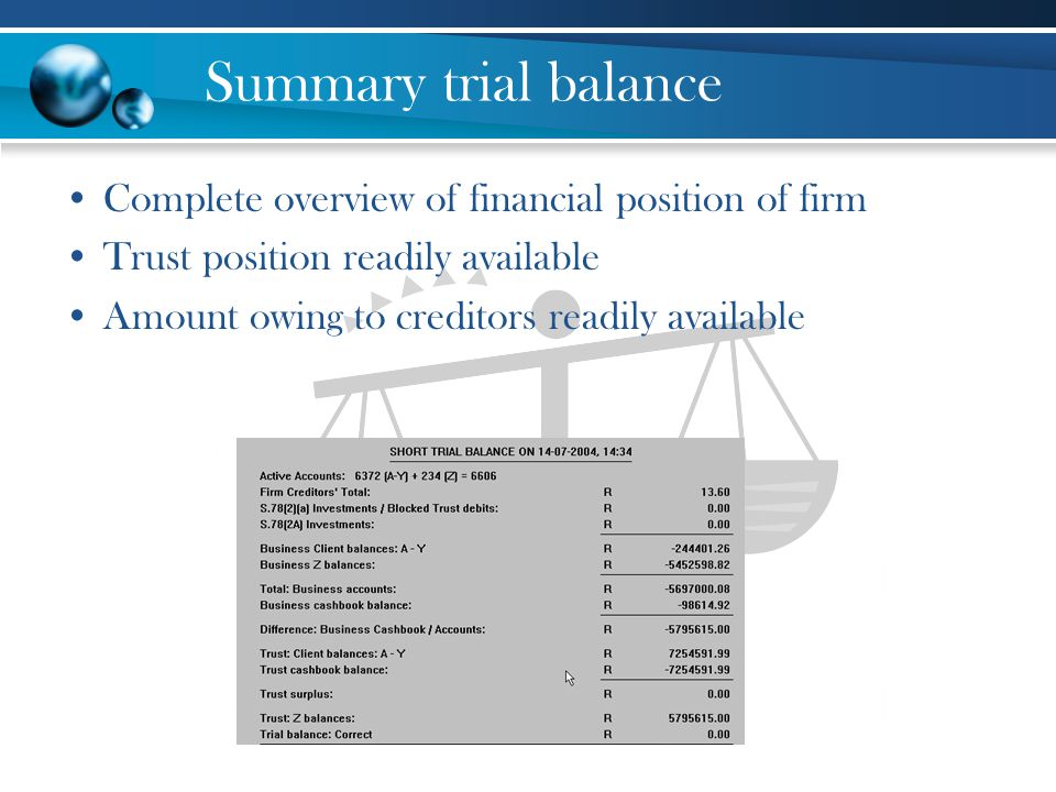Summary trial balance Complete overview of financial position of firm