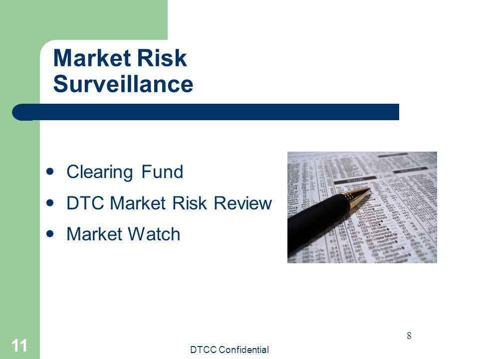 Market Risk Surveillance