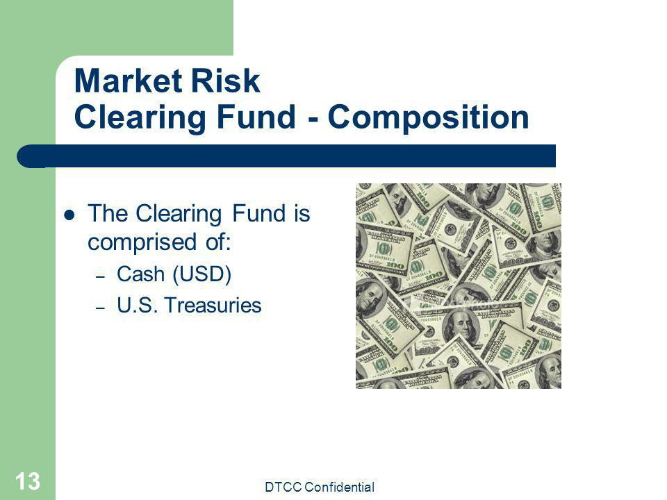 Market Risk Clearing Fund - Composition