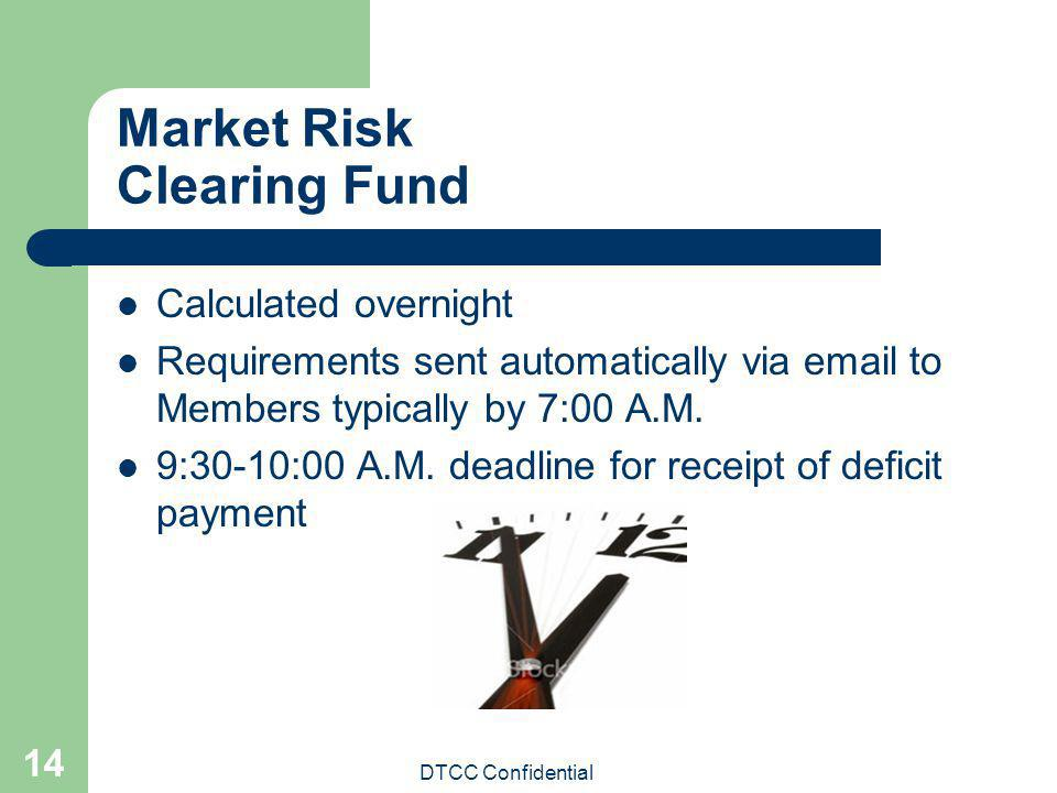 Market Risk Clearing Fund