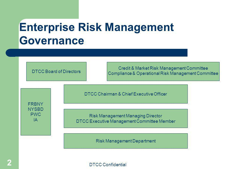 Enterprise Risk Management Governance