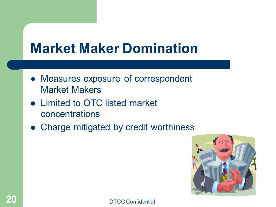 Market Maker Domination