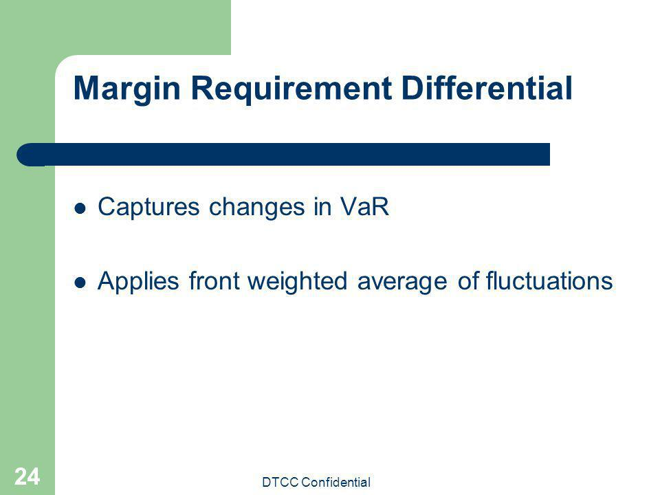 Margin Requirement Differential