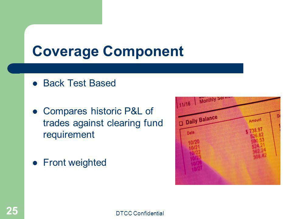 Coverage Component Back Test Based
