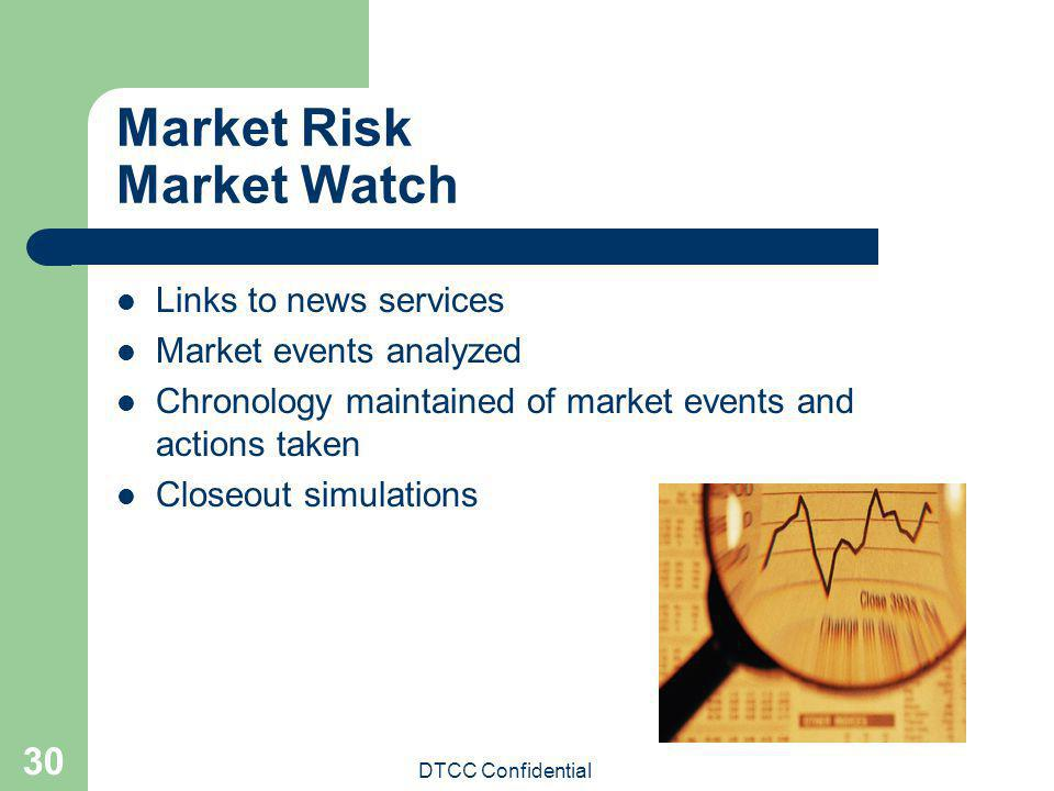 Market Risk Market Watch