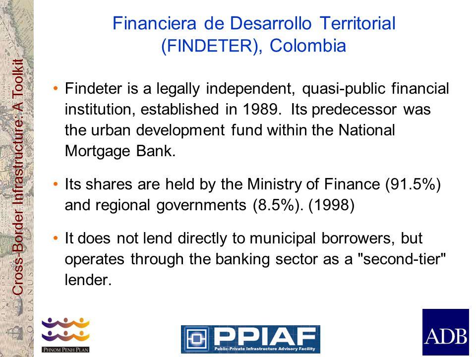 Financiera de Desarrollo Territorial (FINDETER), Colombia