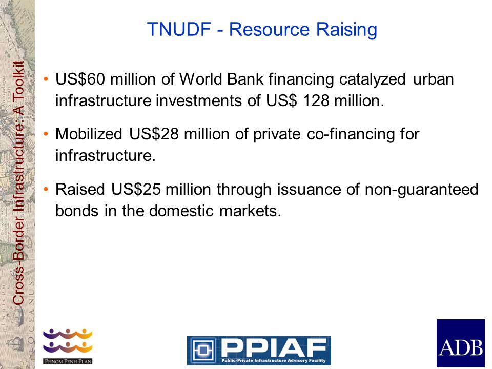 TNUDF - Resource Raising