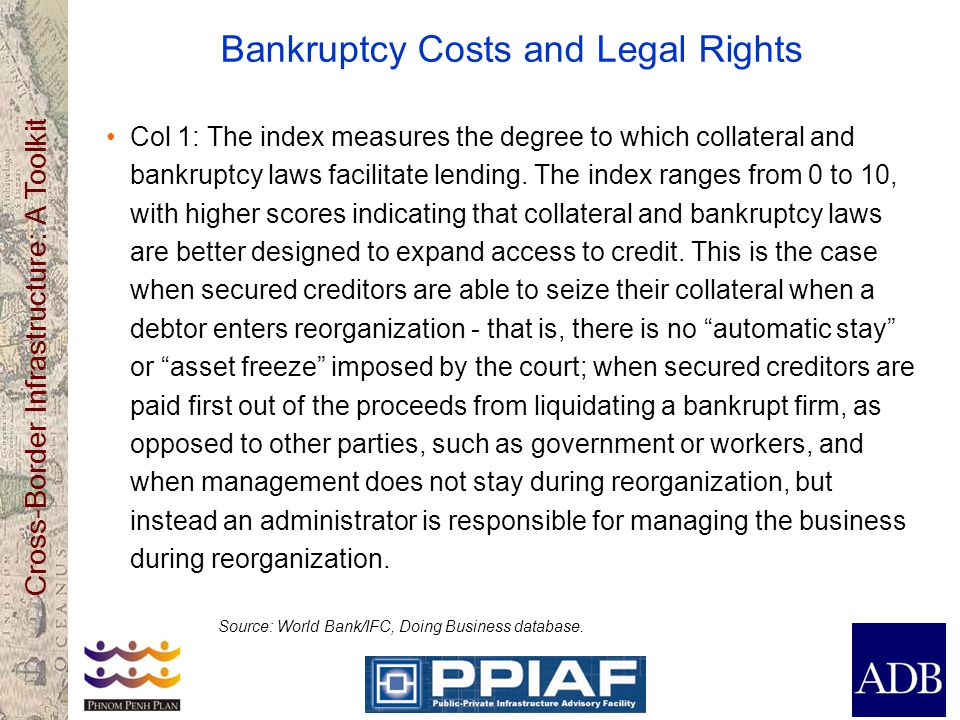 Bankruptcy Costs and Legal Rights