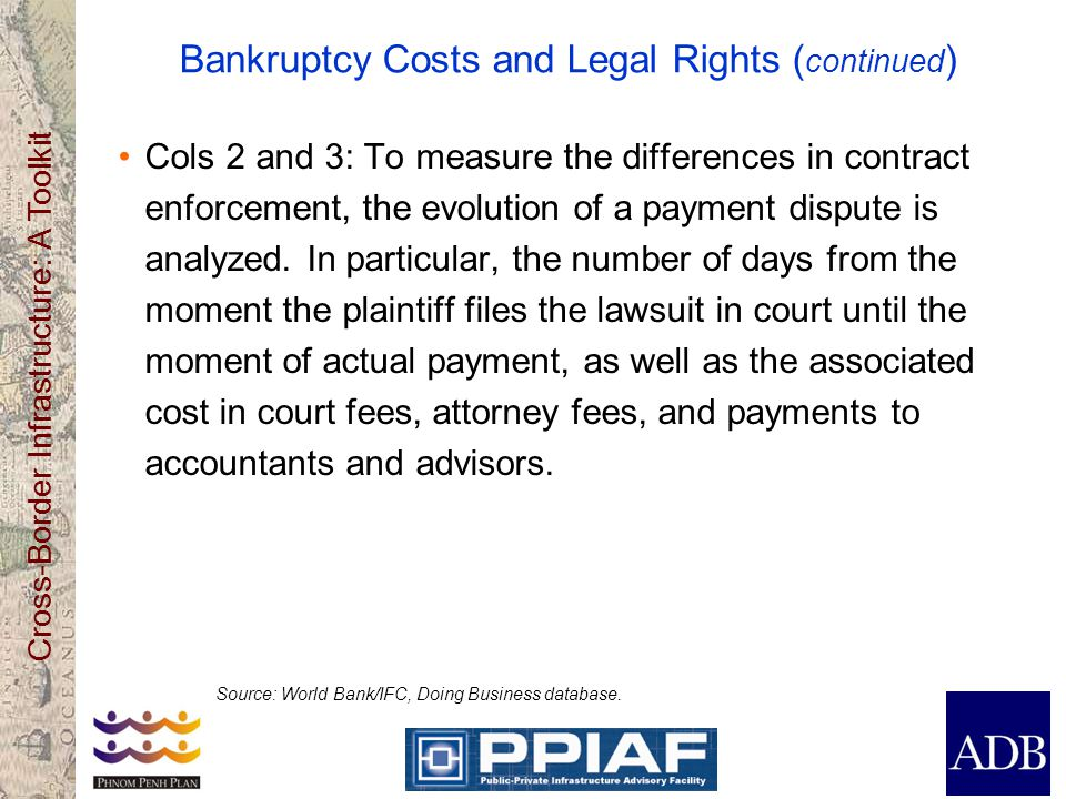 Bankruptcy Costs and Legal Rights (continued)