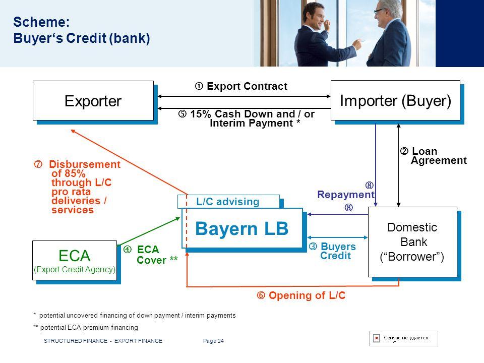 Scheme: Buyer's Credit (bank)