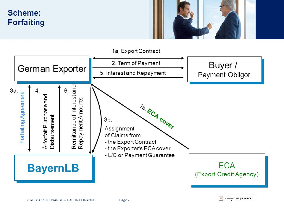 BayernLB Buyer / Payment Obligor German Exporter Scheme: Forfaiting