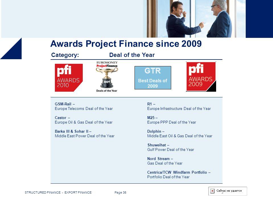 Awards Project Finance since 2009