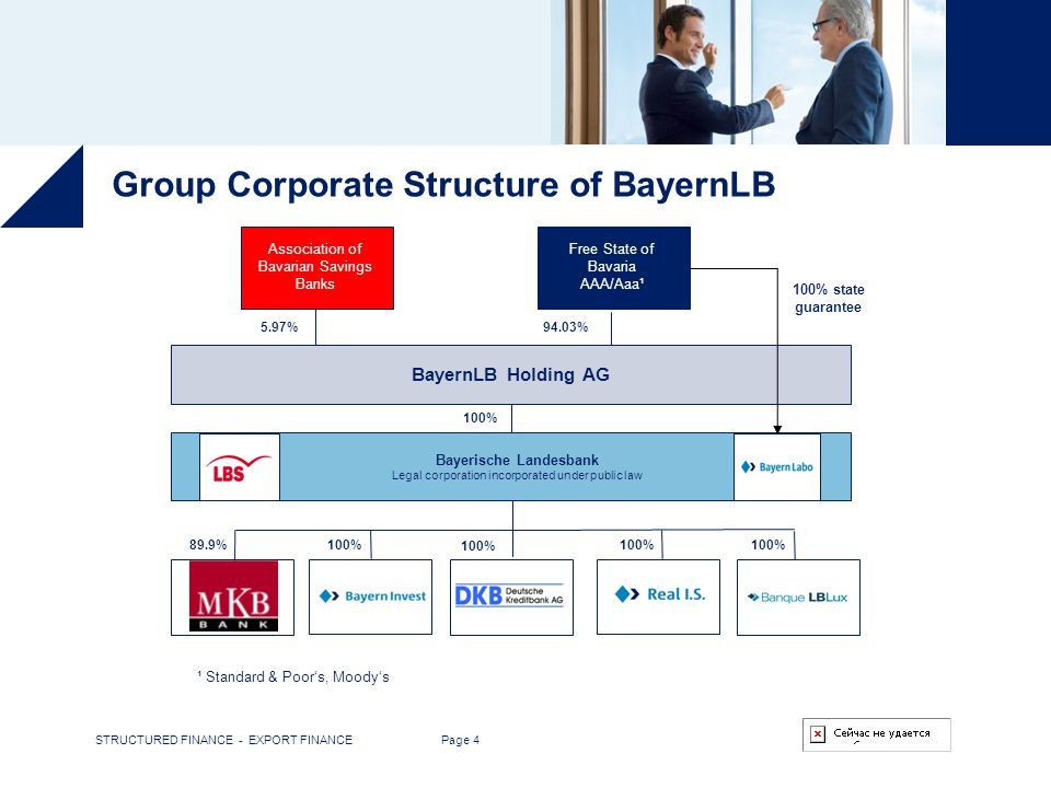 Group Corporate Structure of BayernLB