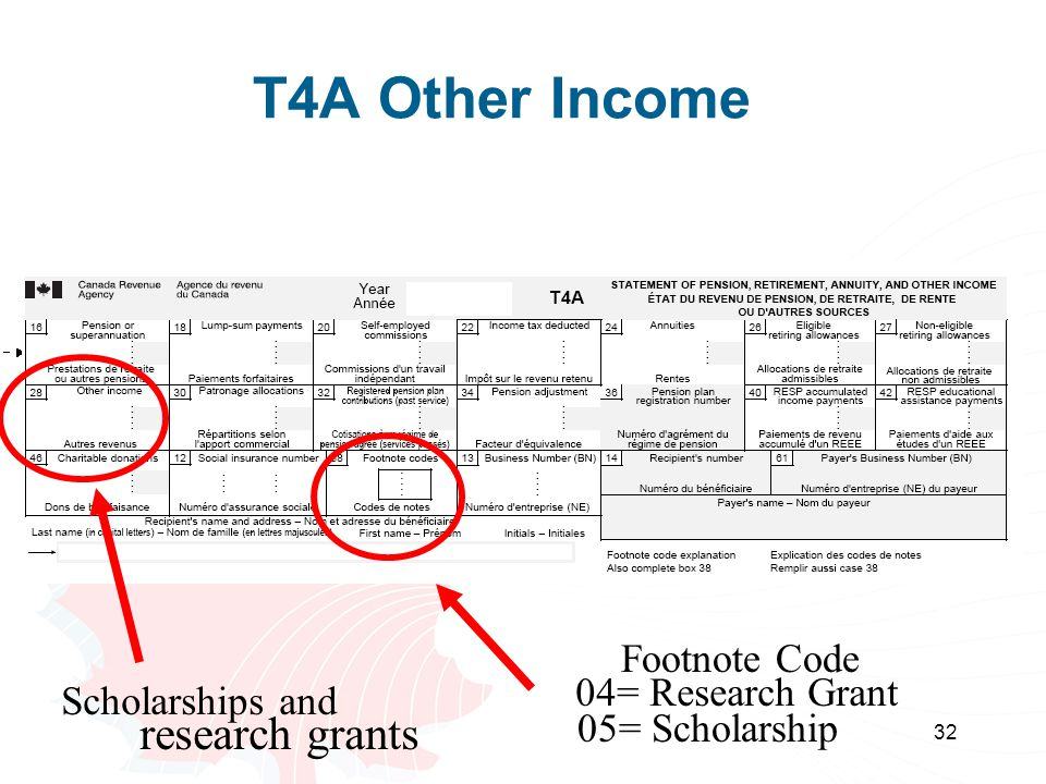 T4A Other Income research grants Footnote Code 04= Research Grant