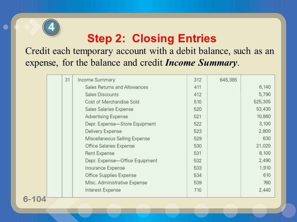 4 Step 2: Closing Entries.