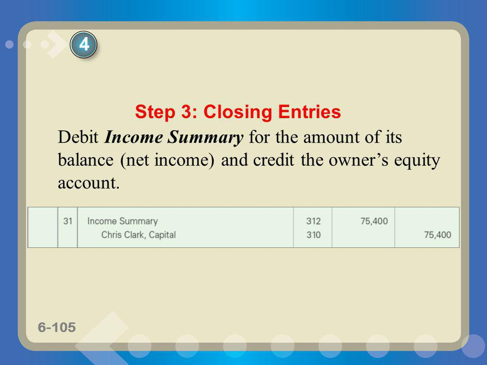 4 Step 3: Closing Entries.