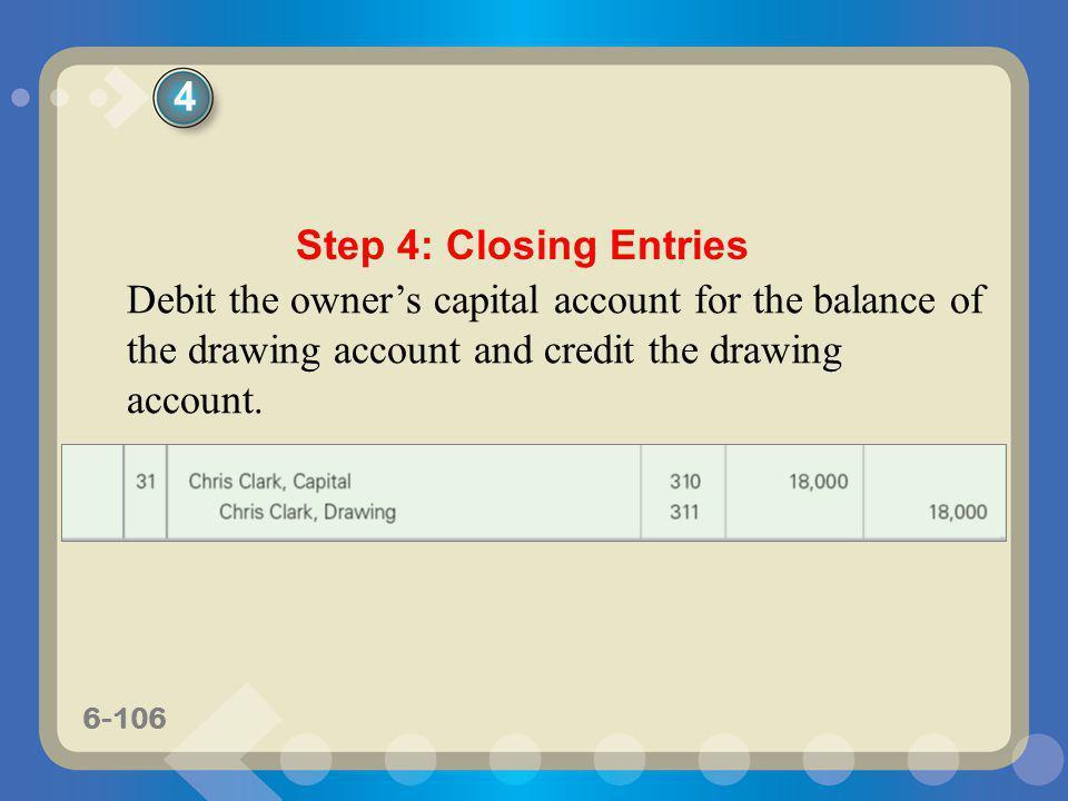 4 Step 4: Closing Entries.