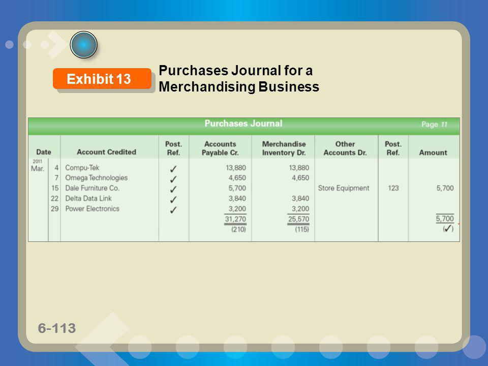 Purchases Journal for a Merchandising Business