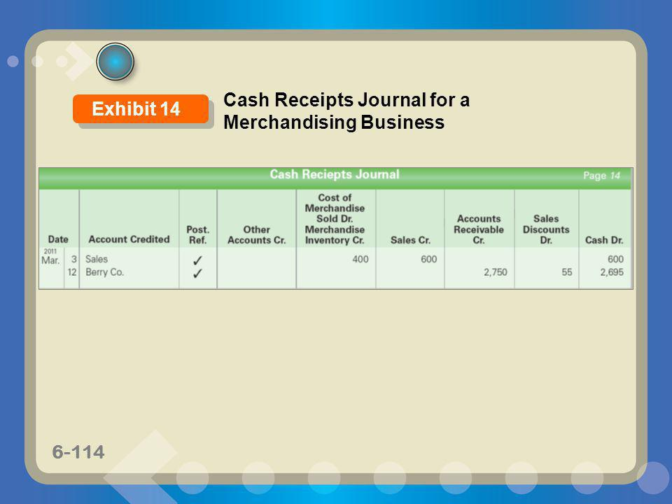 Cash Receipts Journal for a Merchandising Business