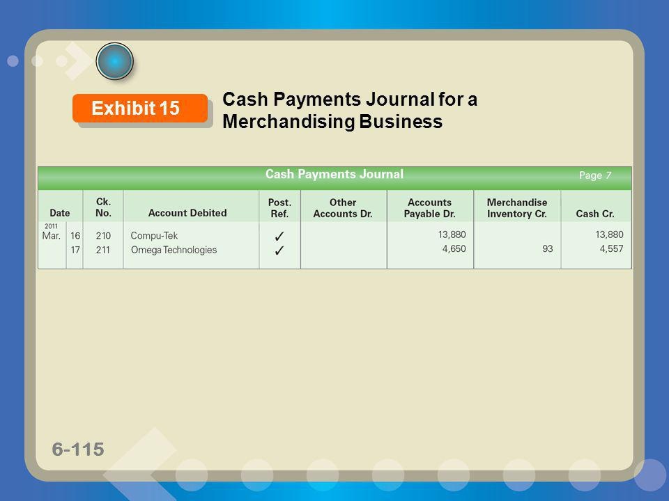 Cash Payments Journal for a Merchandising Business