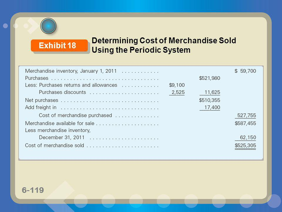 Determining Cost of Merchandise Sold Using the Periodic System