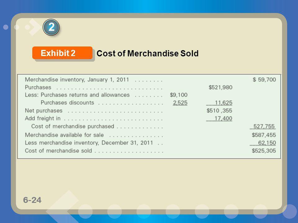 2 Exhibit 2 Cost of Merchandise Sold