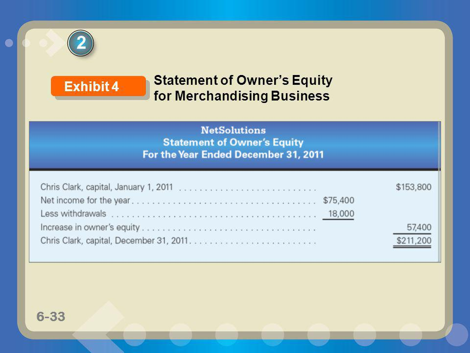 2 Statement of Owner's Equity for Merchandising Business Exhibit 4