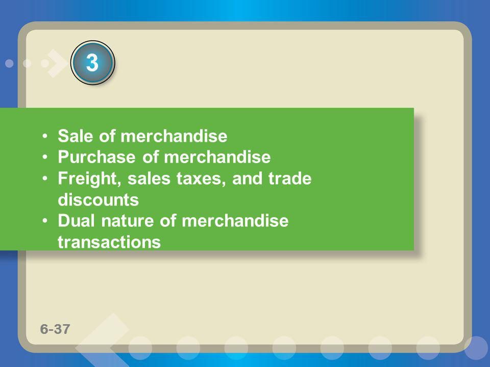 3 Sale of merchandise Purchase of merchandise