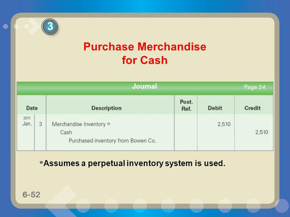 Purchase Merchandise for Cash