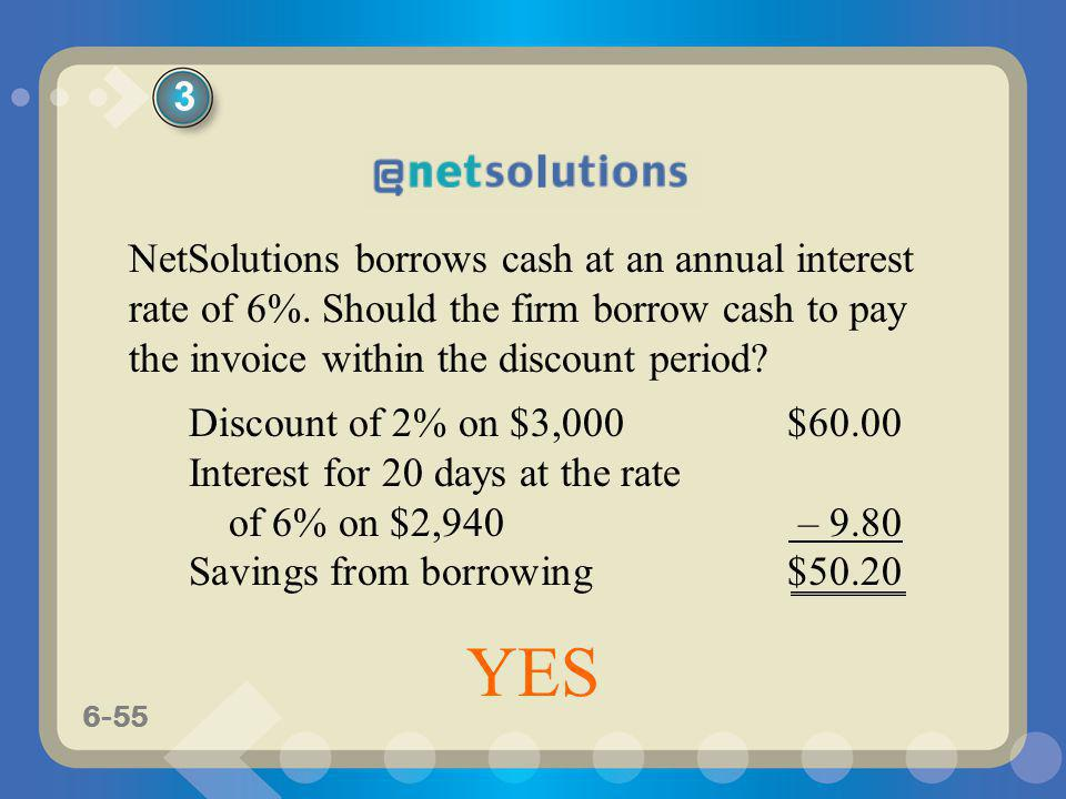 3 NetSolutions borrows cash at an annual interest rate of 6%. Should the firm borrow cash to pay the invoice within the discount period