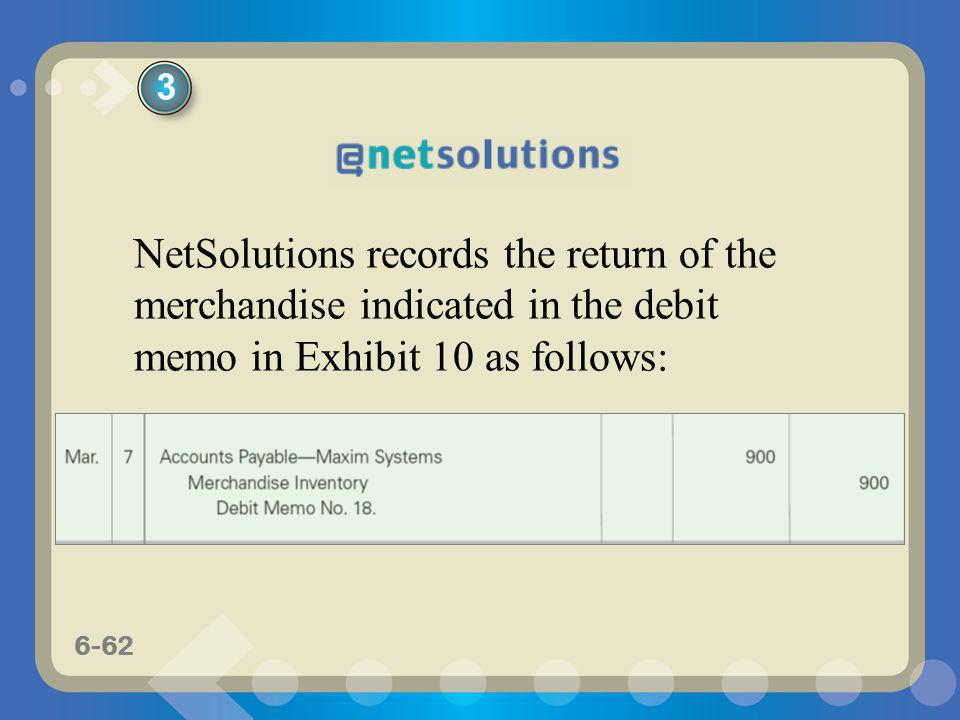 3 NetSolutions records the return of the merchandise indicated in the debit memo in Exhibit 10 as follows: