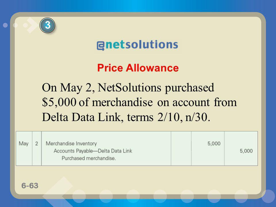 3 Price Allowance.