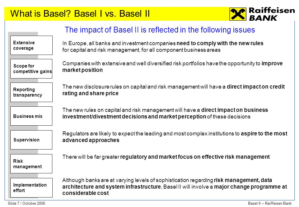 What is Basel Basel I vs. Basel II