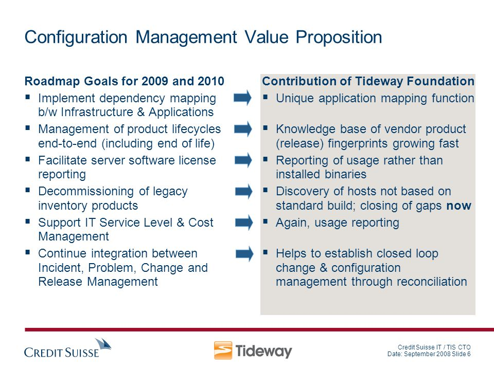 Configuration Management Value Proposition