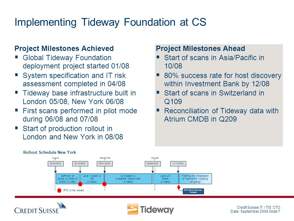 Implementing Tideway Foundation at CS