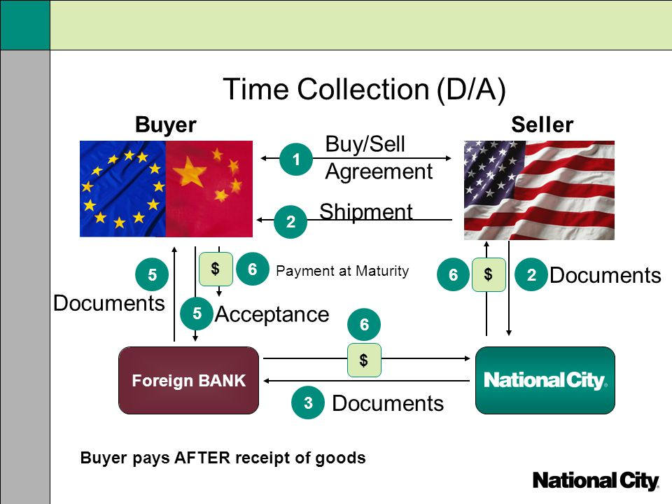 Time Collection (D/A) Buyer Seller Buy/Sell Agreement Shipment
