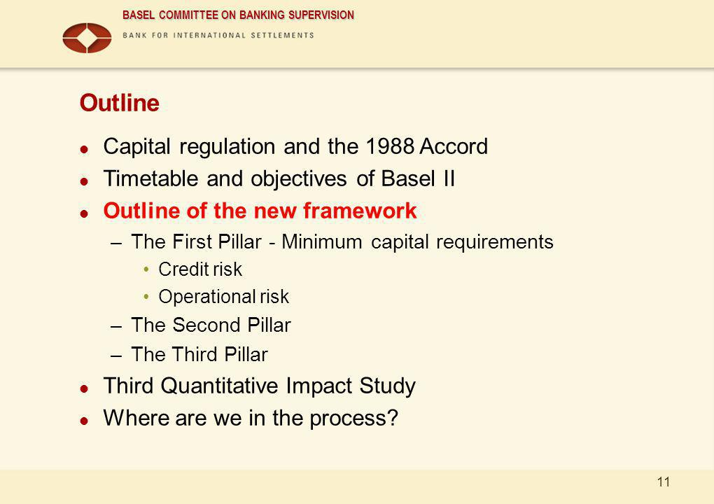 Outline Capital regulation and the 1988 Accord