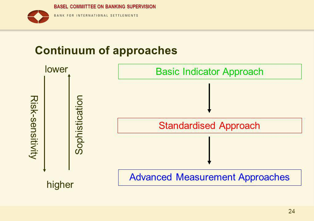 Continuum of approaches